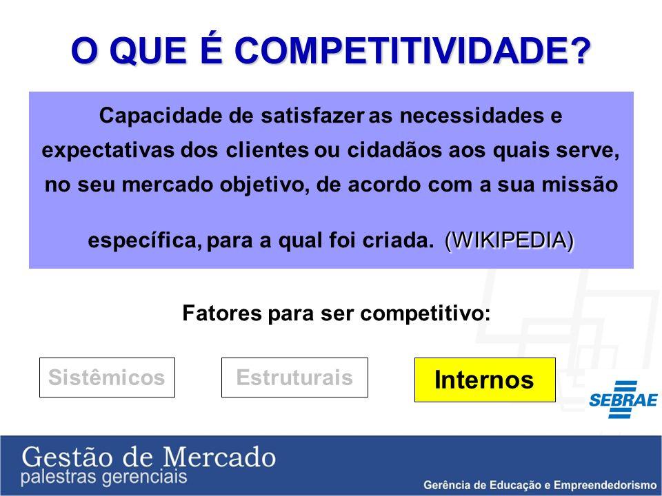 O QUE É COMPETITIVIDADE Fatores para ser competitivo:
