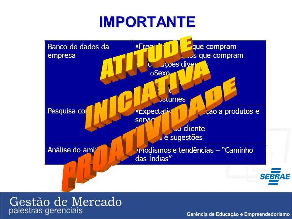 IMPORTANTE ATITUDE INICIATIVA PROATIVIDADE Banco de dados da empresa