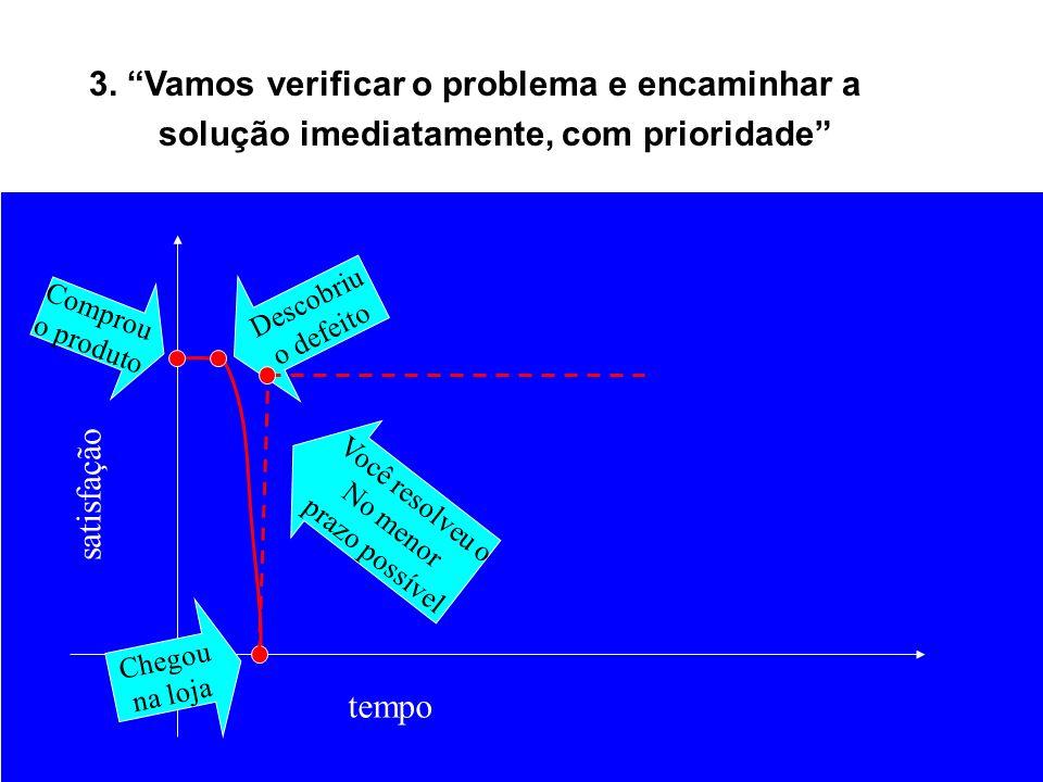 3. Vamos verificar o problema e encaminhar a solução imediatamente, com prioridade