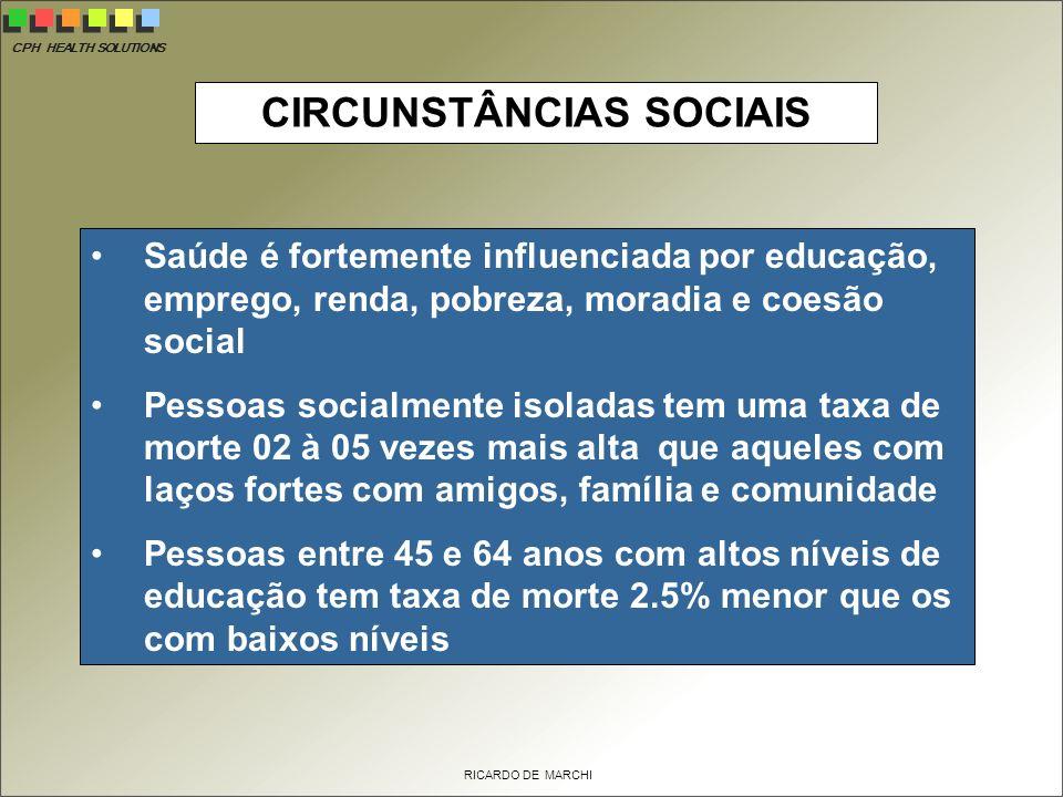 CIRCUNSTÂNCIAS SOCIAIS