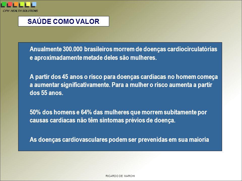 SAÚDE COMO VALOR Anualmente 300.000 brasileiros morrem de doenças cardiocirculatórias e aproximadamente metade deles são mulheres.
