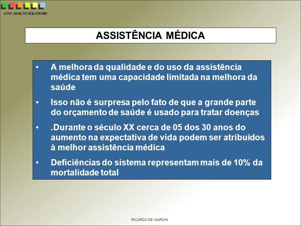 ASSISTÊNCIA MÉDICA A melhora da qualidade e do uso da assistência médica tem uma capacidade limitada na melhora da saúde.
