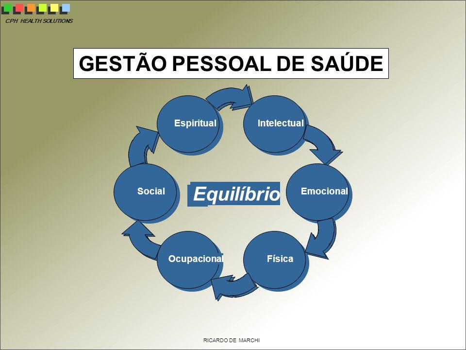 GESTÃO PESSOAL DE SAÚDE