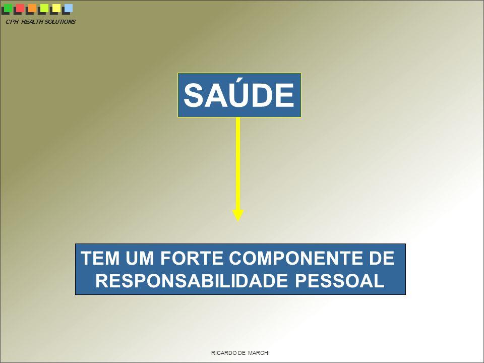 TEM UM FORTE COMPONENTE DE RESPONSABILIDADE PESSOAL