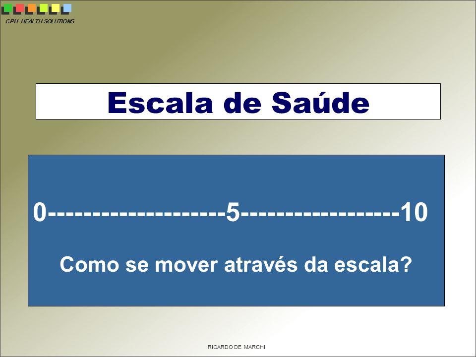 Como se mover através da escala