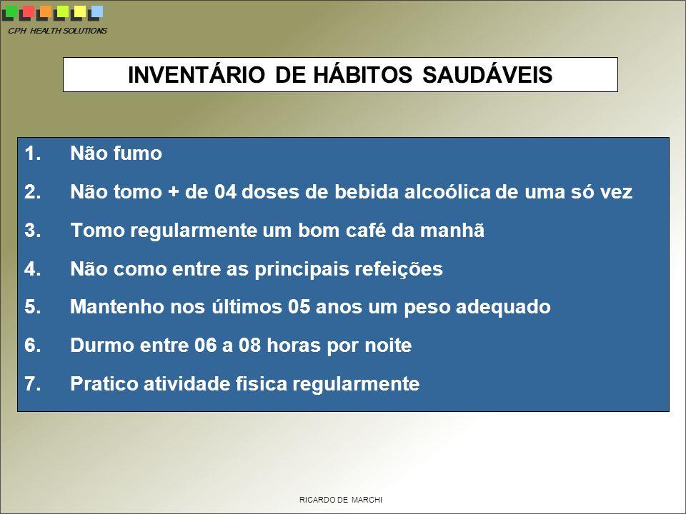 INVENTÁRIO DE HÁBITOS SAUDÁVEIS