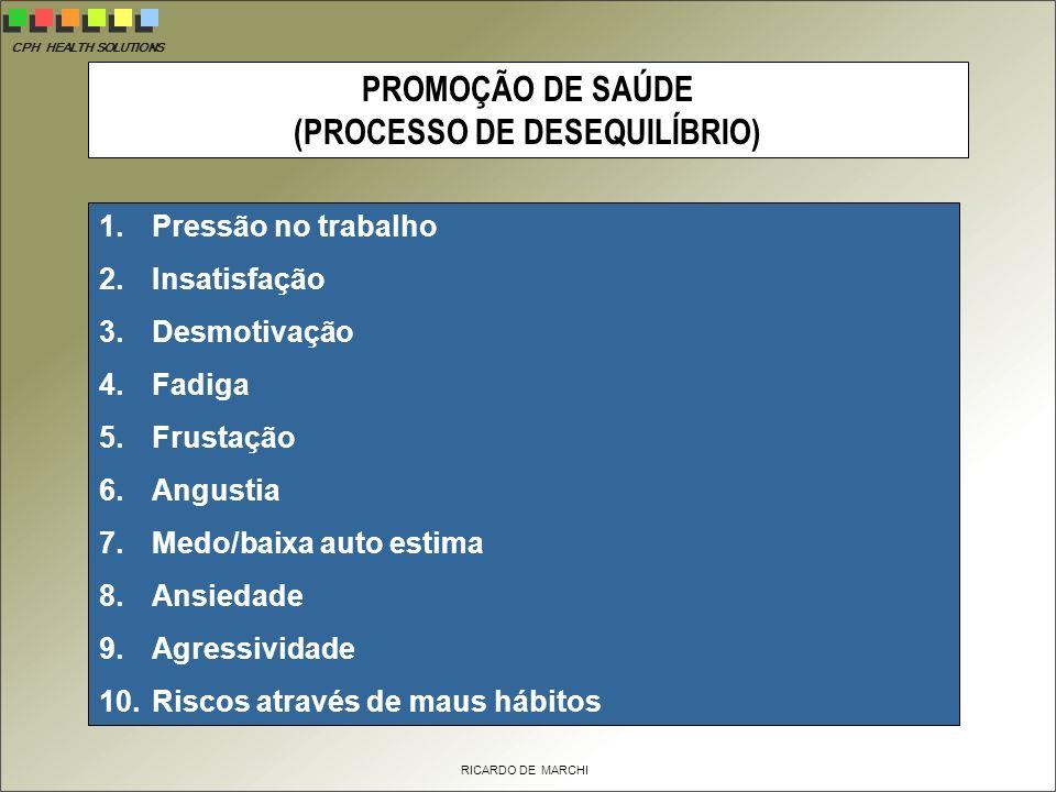 (PROCESSO DE DESEQUILÍBRIO)