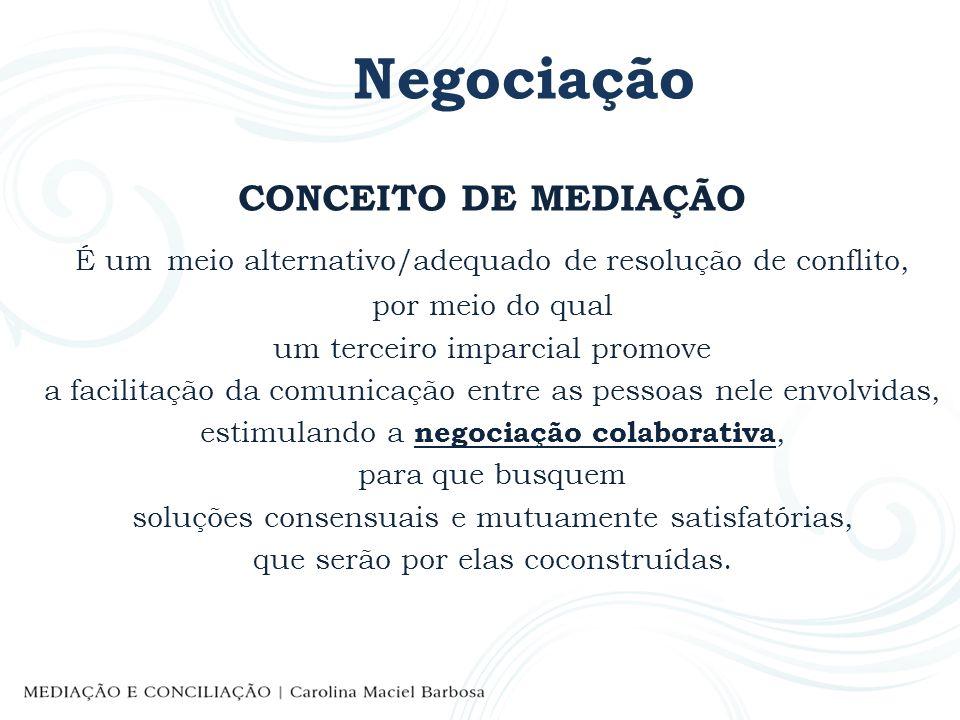 Negociação CONCEITO DE MEDIAÇÃO