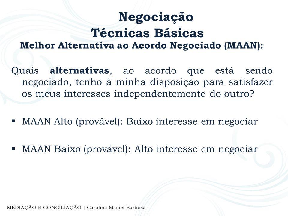Negociação Técnicas Básicas
