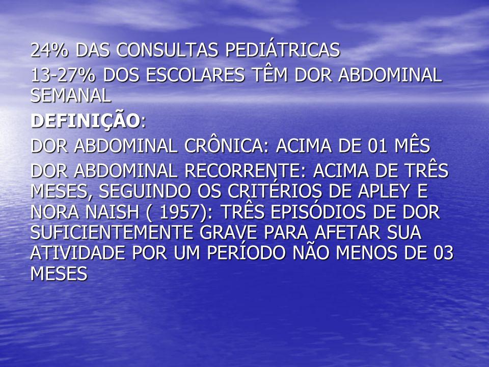 24% DAS CONSULTAS PEDIÁTRICAS