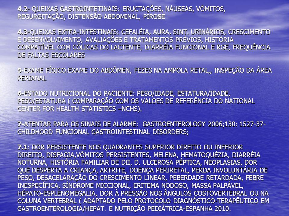 4.2- QUEIXAS GASTROINTETINAIS: ERUCTAÇÕES, NÁUSEAS, VÔMITOS, REGURGITAÇÃO, DISTENSÃO ABDOMINAL, PIROSE 4.3-QUEIXAS EXTRA-INTESTINAIS: CEFALÉIA, AURA, SINT.