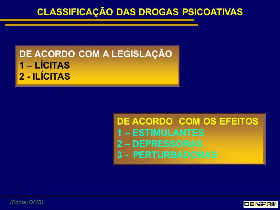 CLASSIFICAÇÃO DAS DROGAS PSICOATIVAS