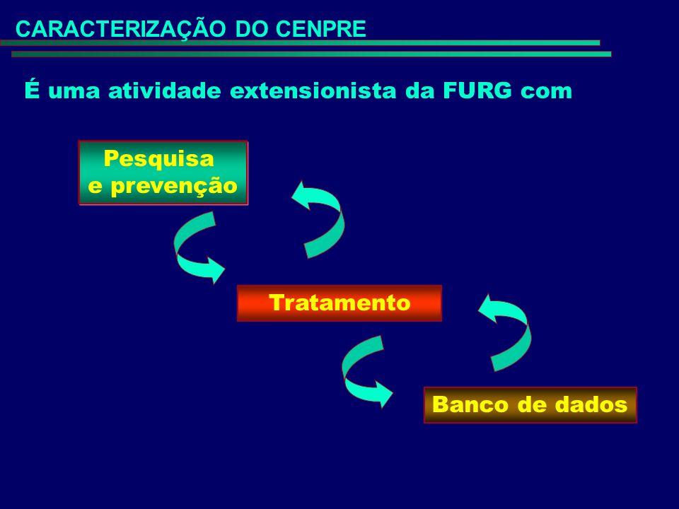 CARACTERIZAÇÃO DO CENPRE