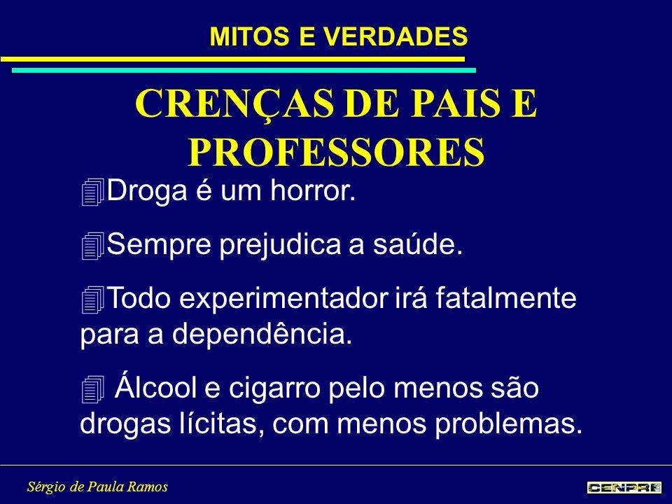 CRENÇAS DE PAIS E PROFESSORES