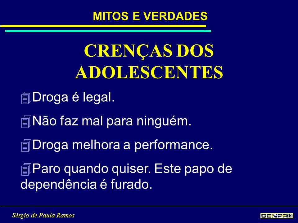 CRENÇAS DOS ADOLESCENTES