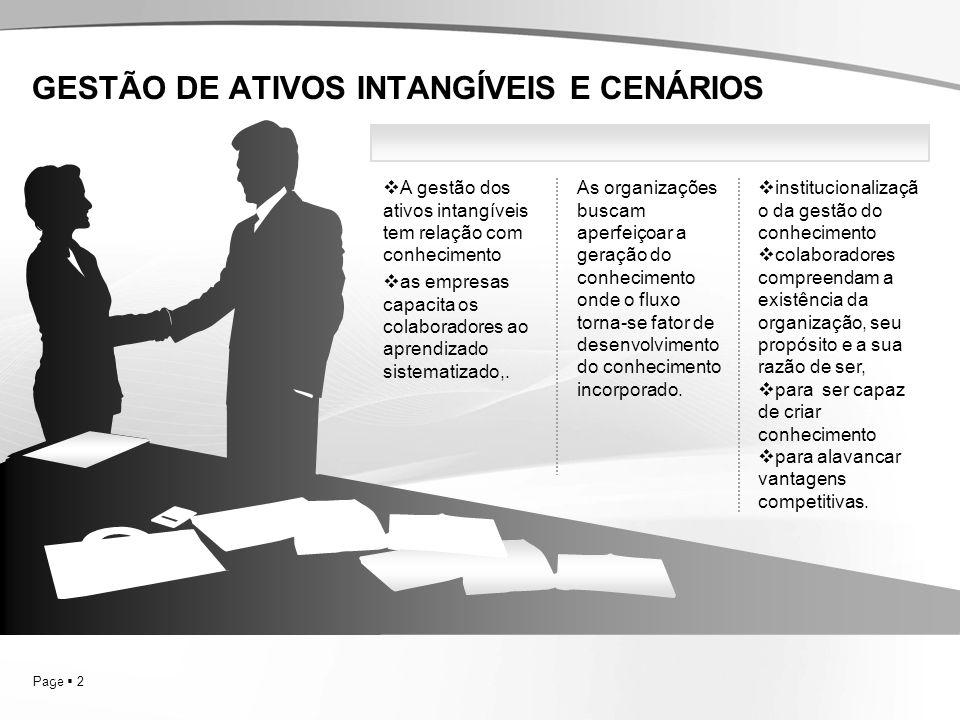 GESTÃO DE ATIVOS INTANGÍVEIS E CENÁRIOS