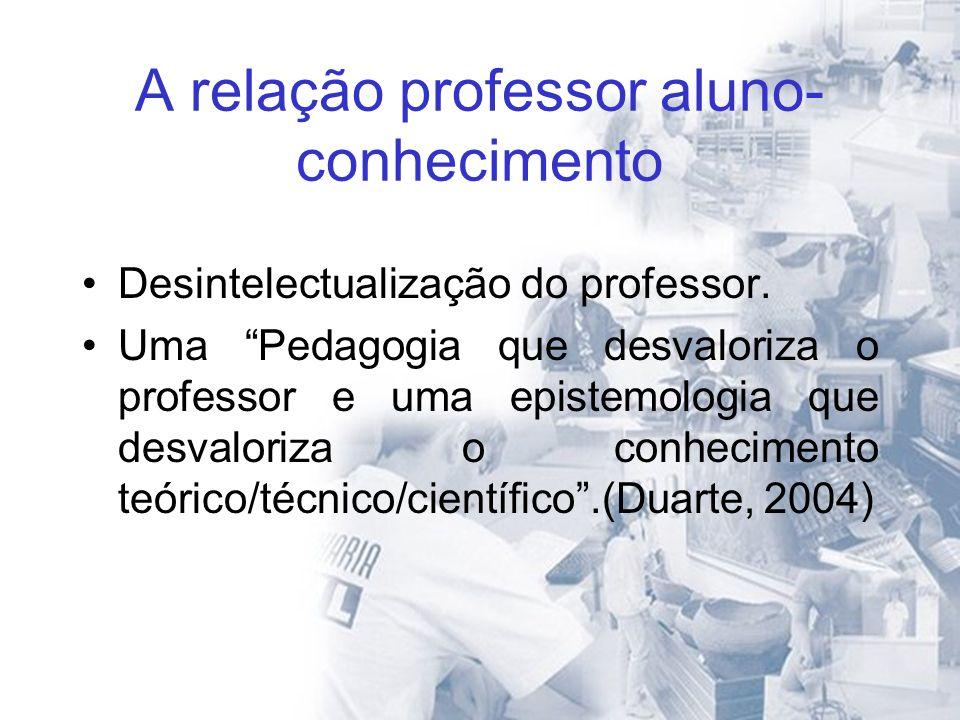 A relação professor aluno-conhecimento