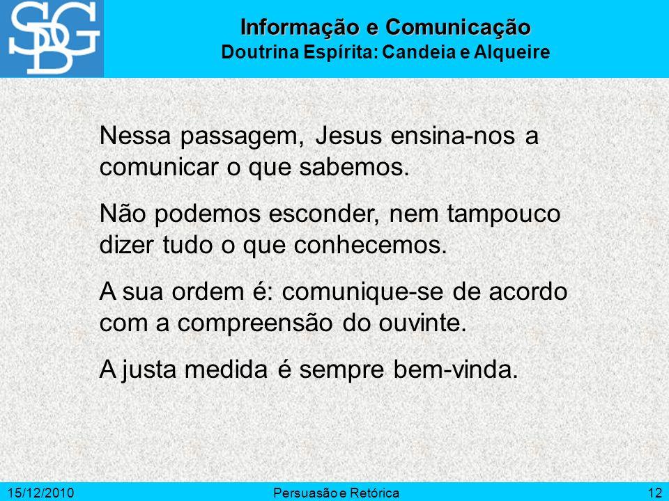 Informação e Comunicação Doutrina Espírita: Candeia e Alqueire