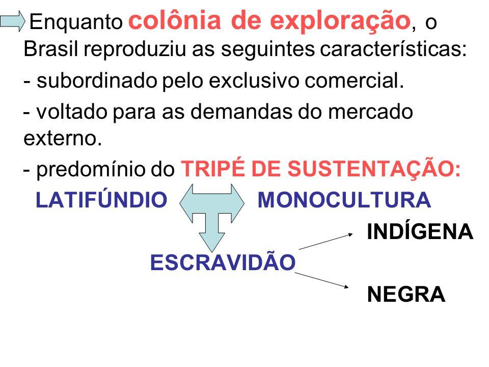 Enquanto colônia de exploração, o Brasil reproduziu as seguintes características: