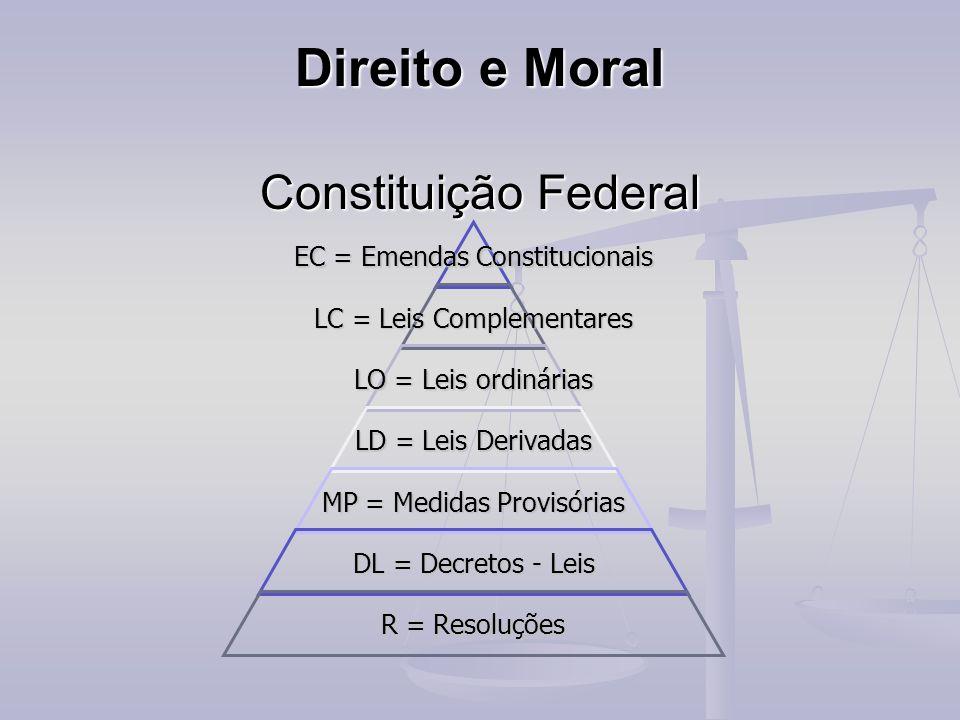 Direito e Moral Constituição Federal