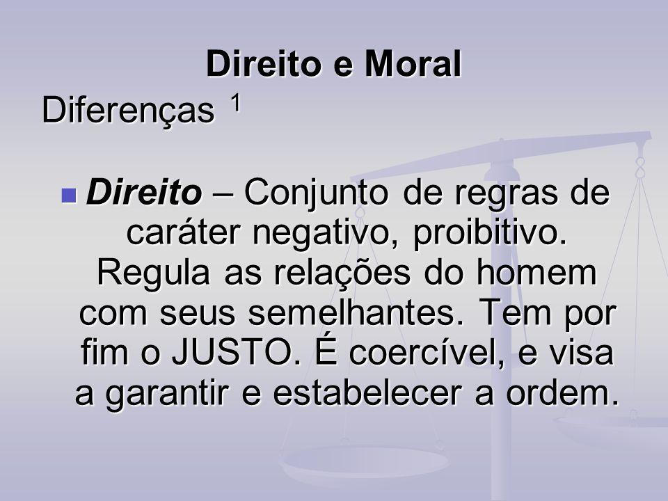 Direito e Moral Diferenças 1.