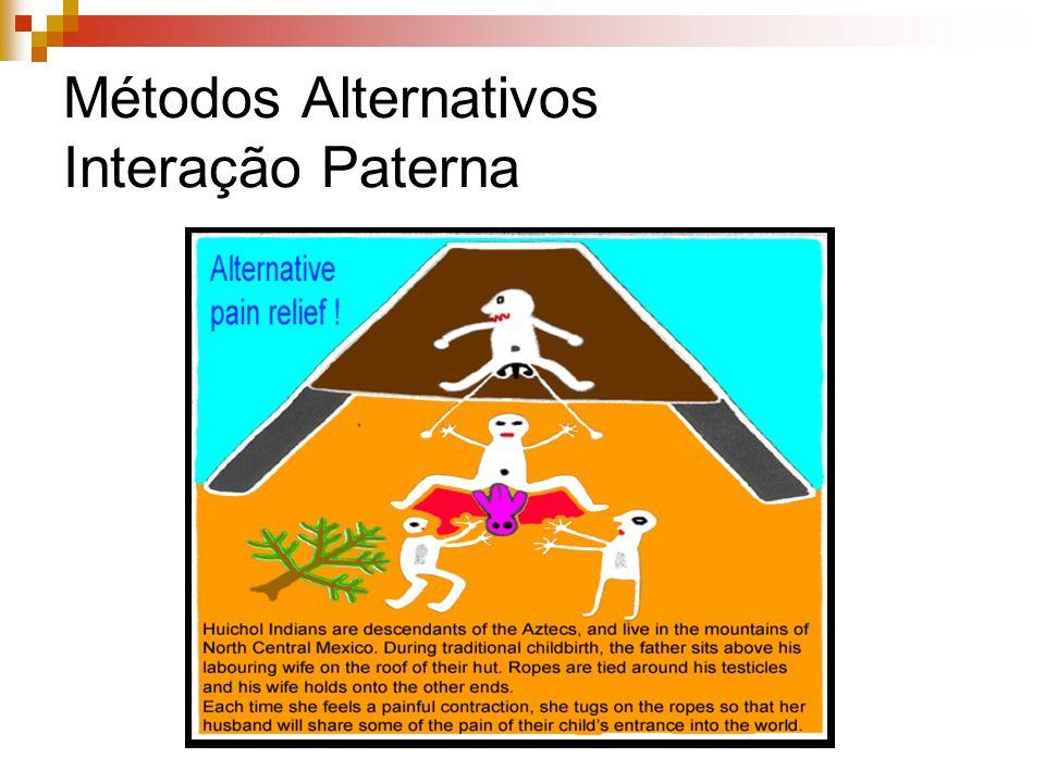 Métodos Alternativos Interação Paterna