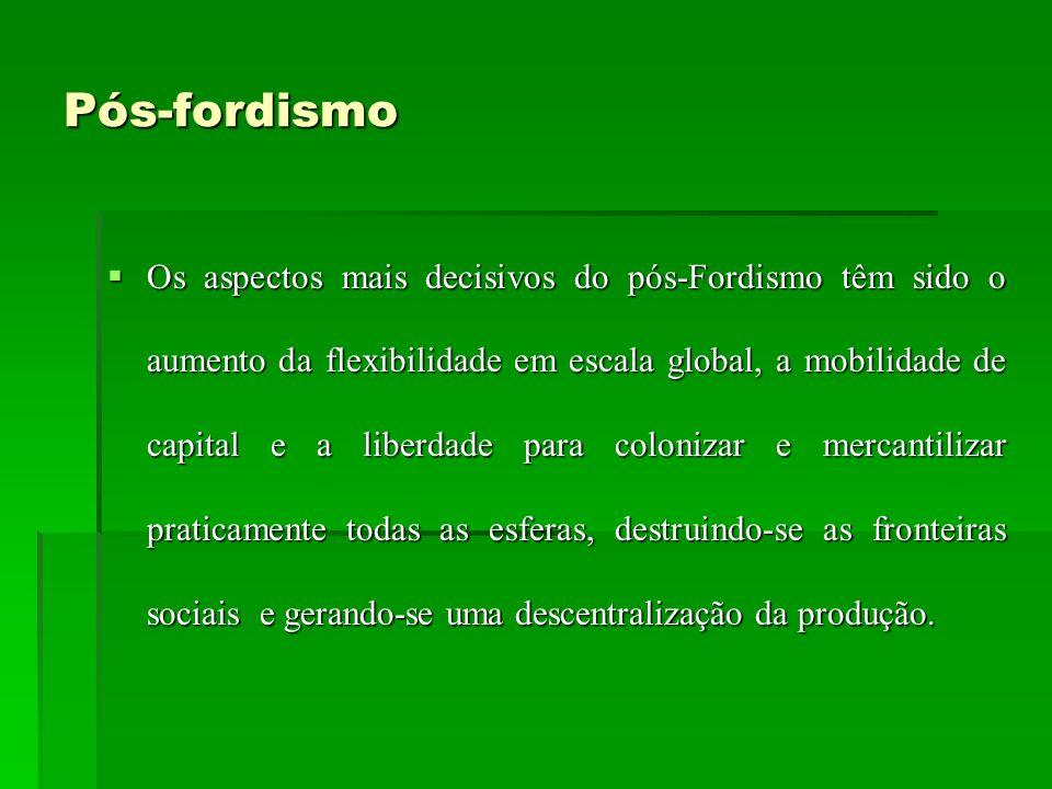 Pós-fordismo