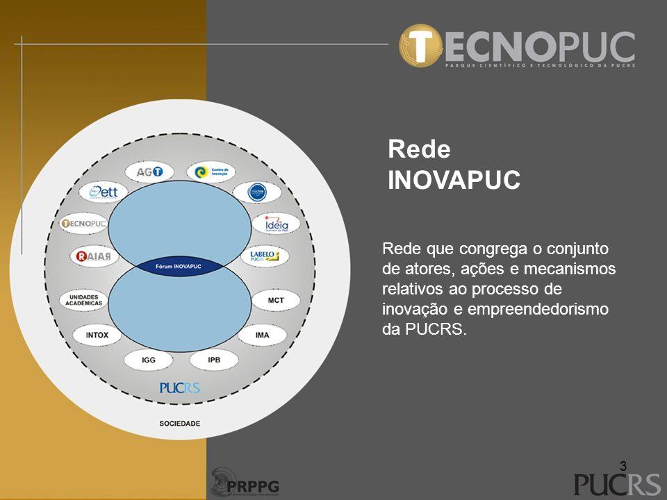 Rede INOVAPUC Rede que congrega o conjunto de atores, ações e mecanismos relativos ao processo de inovação e empreendedorismo da PUCRS.
