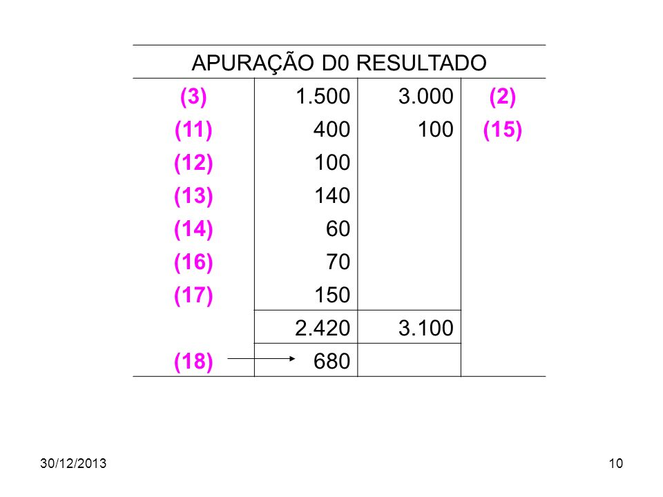 (3) (2) (11) (15) (12) (13) (14) (16) (17) (18)