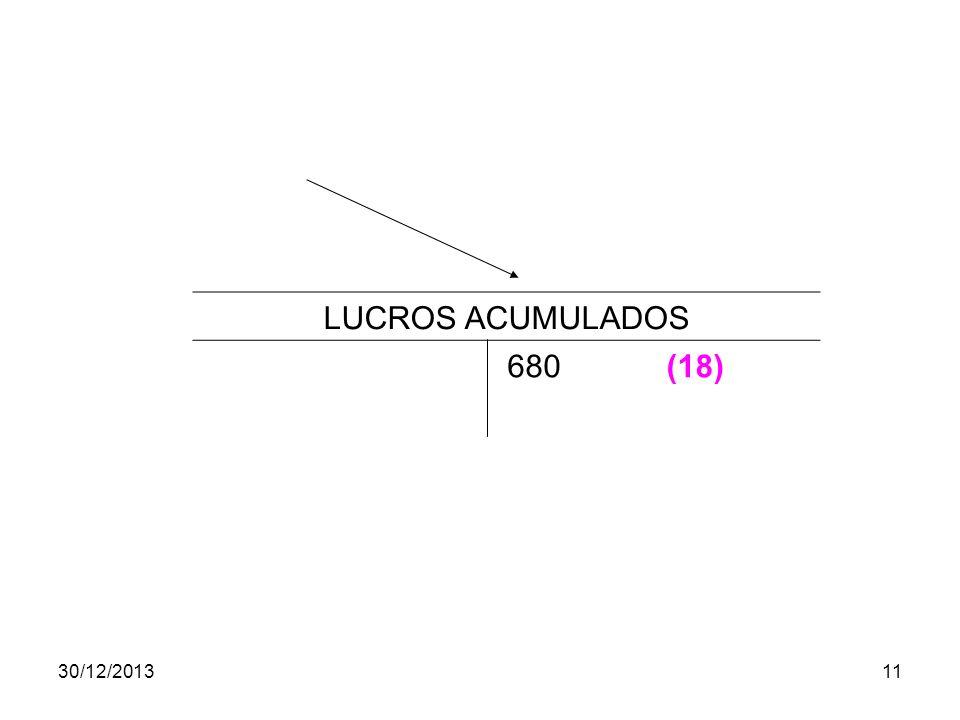 LUCROS ACUMULADOS 680 (18) 24/03/2017