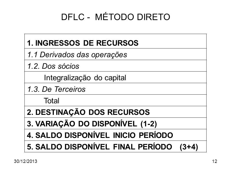 DFLC - MÉTODO DIRETO 1. INGRESSOS DE RECURSOS
