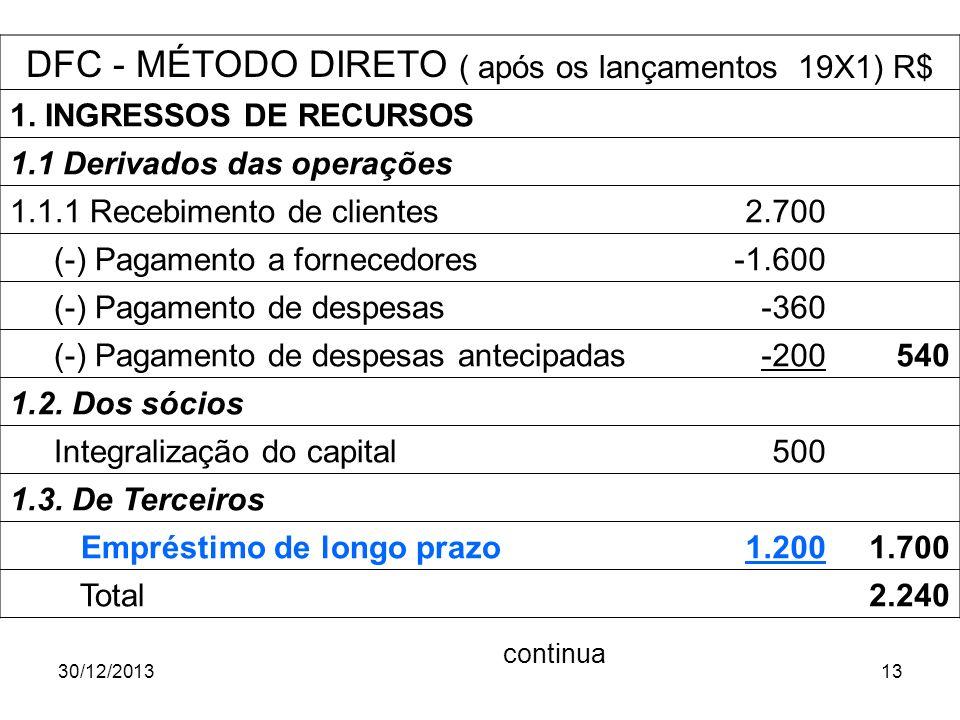 DFC - MÉTODO DIRETO ( após os lançamentos 19X1) R$