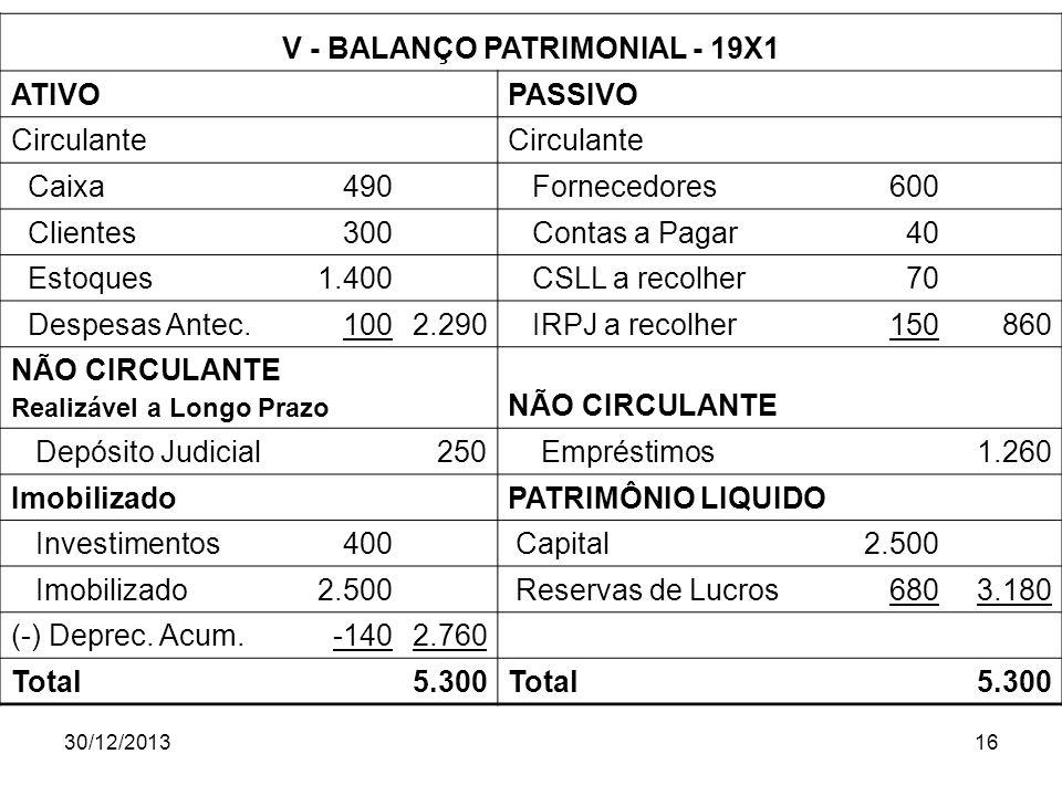 V - BALANÇO PATRIMONIAL - 19X1