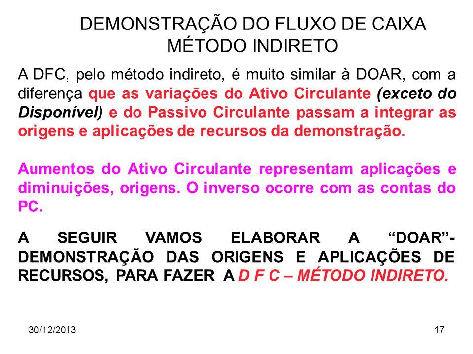 DEMONSTRAÇÃO DO FLUXO DE CAIXA MÉTODO INDIRETO