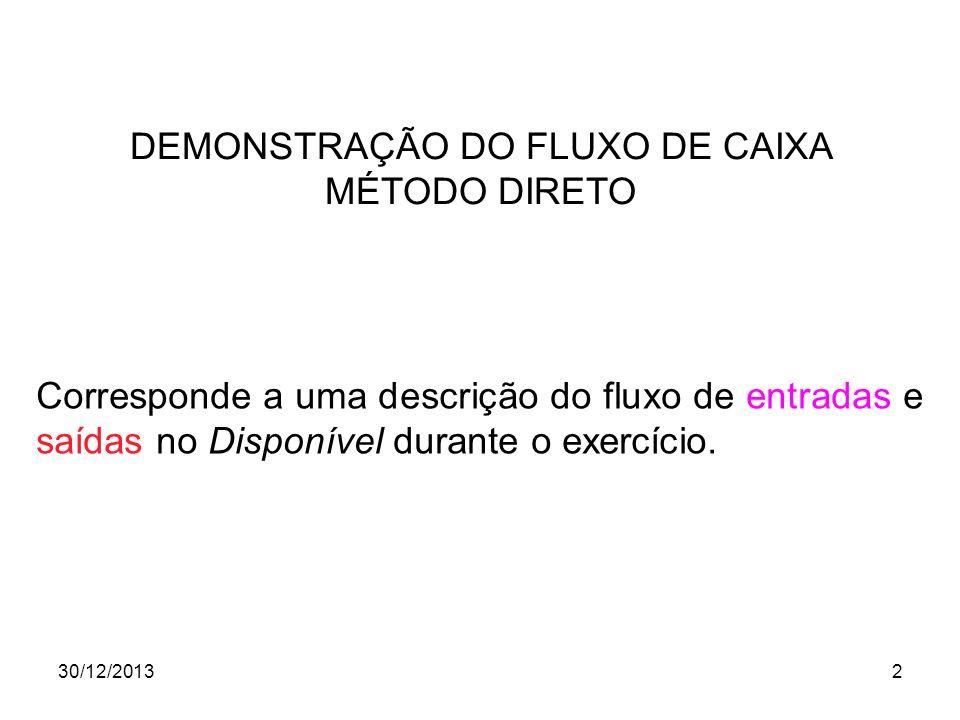 DEMONSTRAÇÃO DO FLUXO DE CAIXA MÉTODO DIRETO