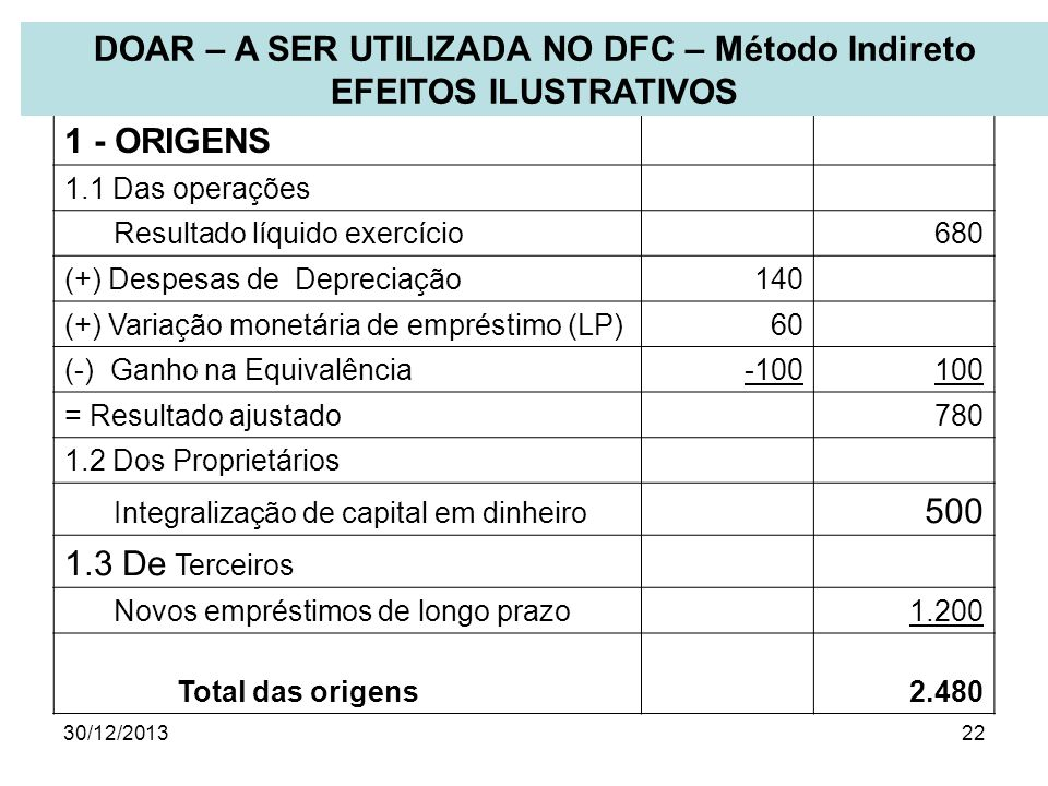 DOAR – A SER UTILIZADA NO DFC – Método Indireto