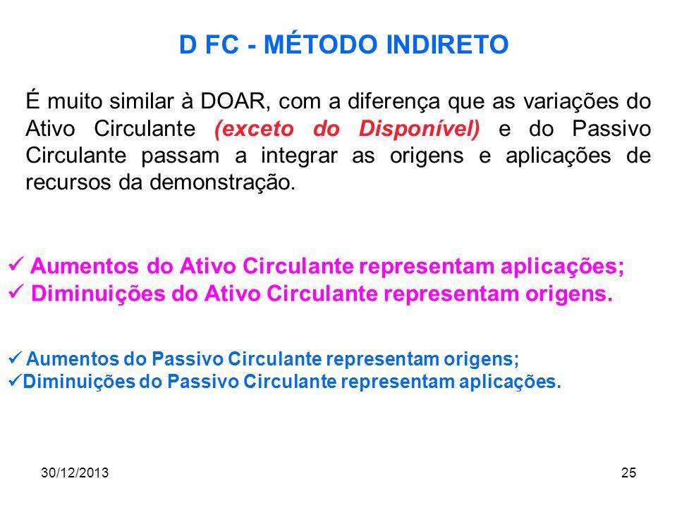 D FC - MÉTODO INDIRETO