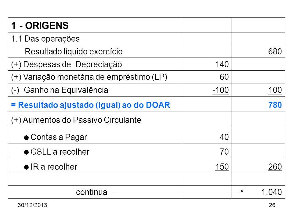 1 - ORIGENS 1.1 Das operações Resultado líquido exercício 680