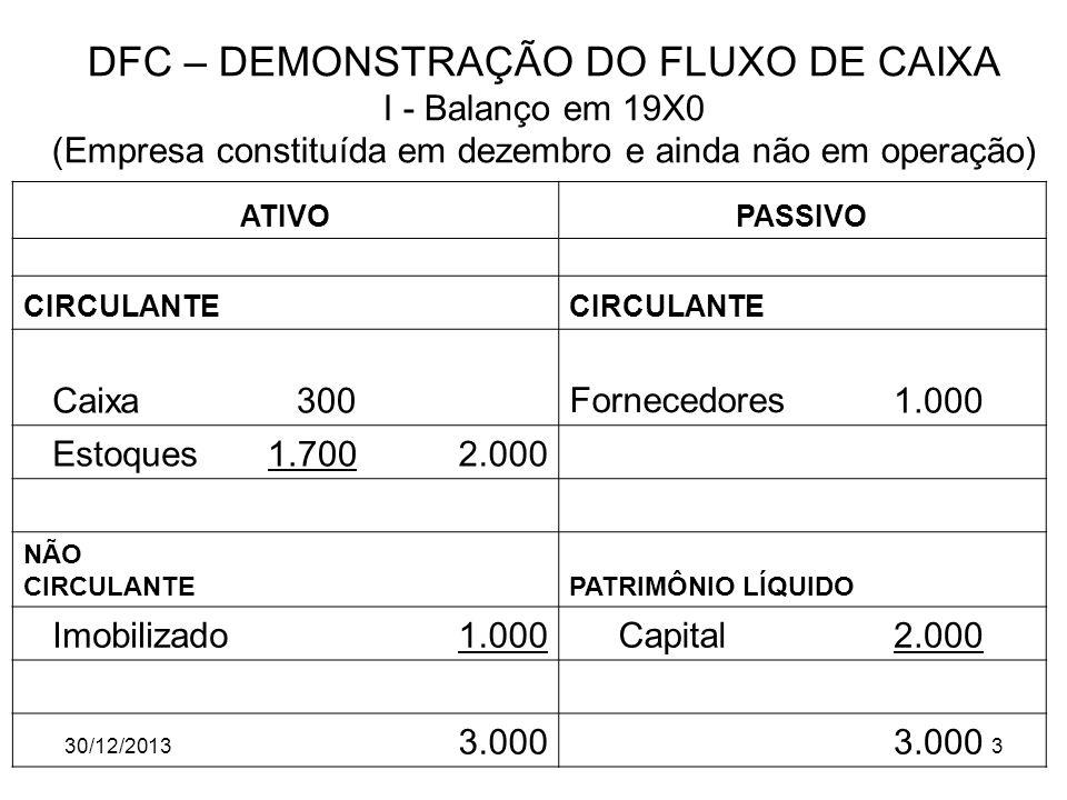 DFC – DEMONSTRAÇÃO DO FLUXO DE CAIXA