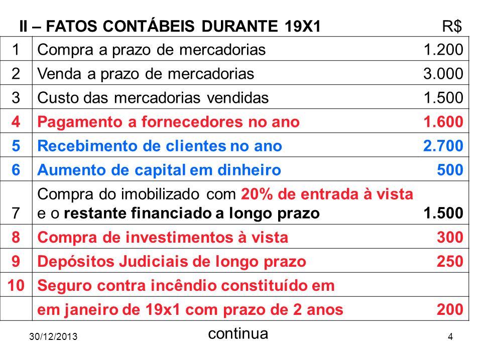II – FATOS CONTÁBEIS DURANTE 19X1 R$