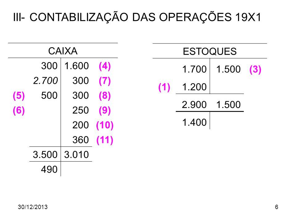 III- CONTABILIZAÇÃO DAS OPERAÇÕES 19X1