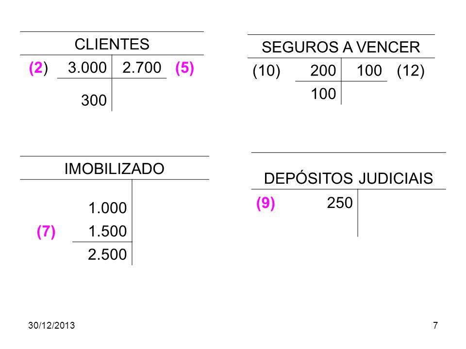 CLIENTES (2) 3.000 2.700 (5) 300 SEGUROS A VENCER (10) 200 100 (12)
