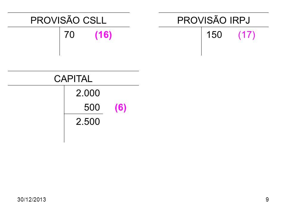 PROVISÃO CSLL 70 (16) PROVISÃO IRPJ 150 (17) CAPITAL 2.000 500 (6)