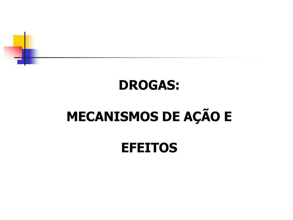 DROGAS: MECANISMOS DE AÇÃO E EFEITOS