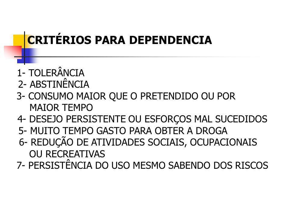 CRITÉRIOS PARA DEPENDENCIA