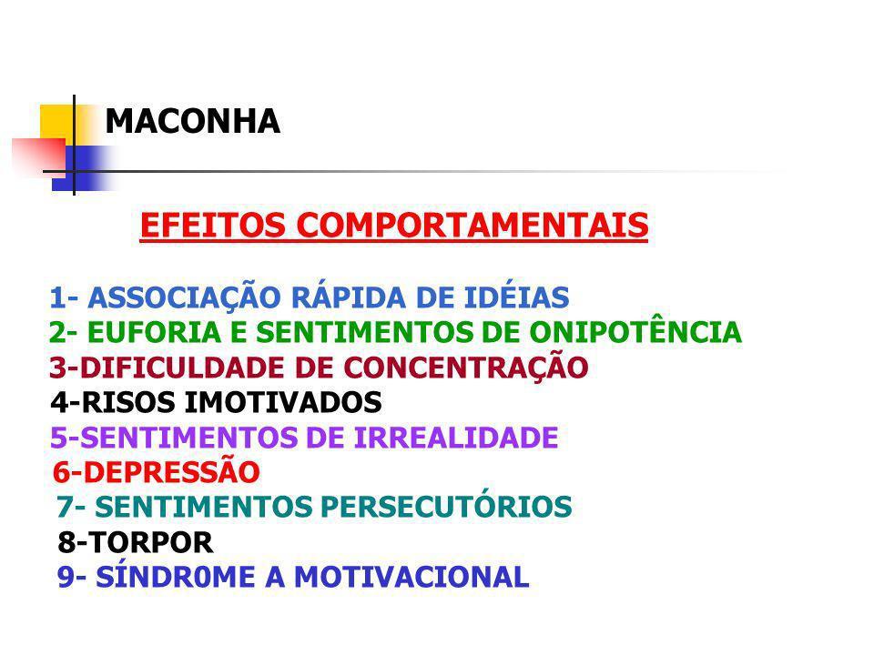 MACONHA EFEITOS COMPORTAMENTAIS