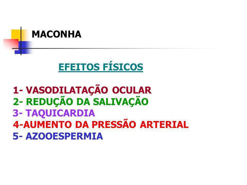 1- VASODILATAÇÃO OCULAR 4-AUMENTO DA PRESSÃO ARTERIAL