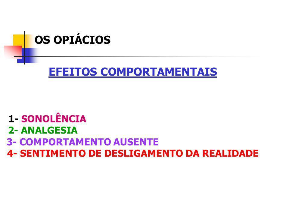 OS OPIÁCIOS EFEITOS COMPORTAMENTAIS