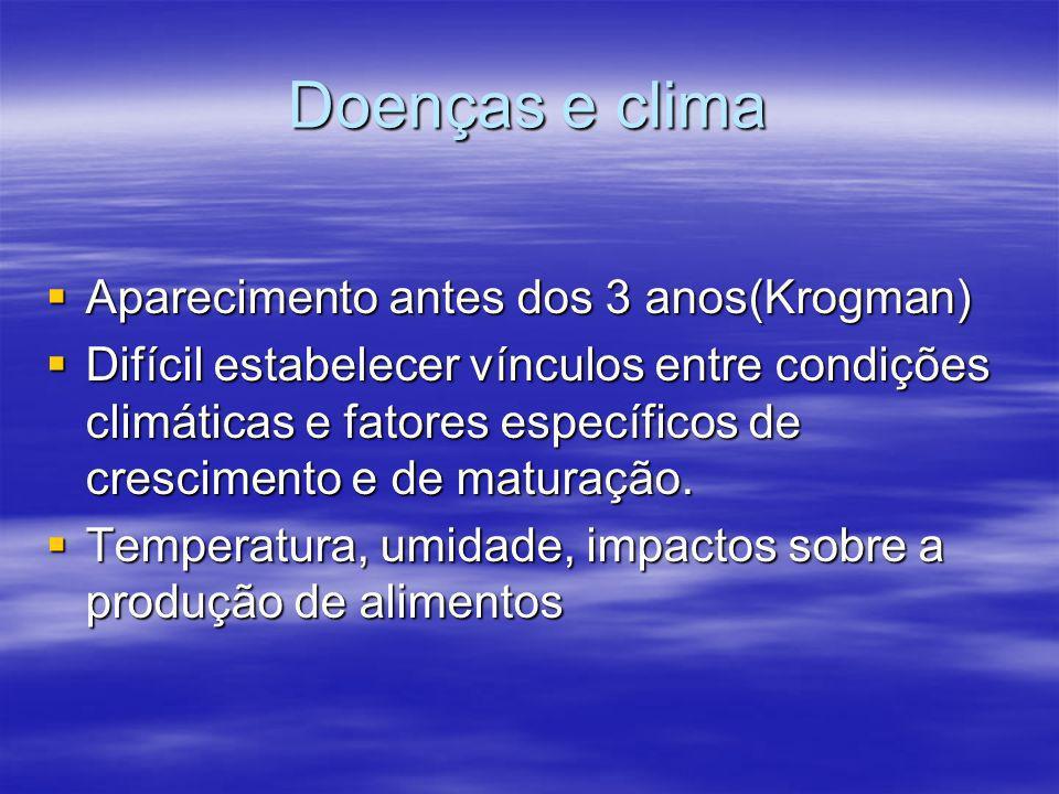 Doenças e clima Aparecimento antes dos 3 anos(Krogman)