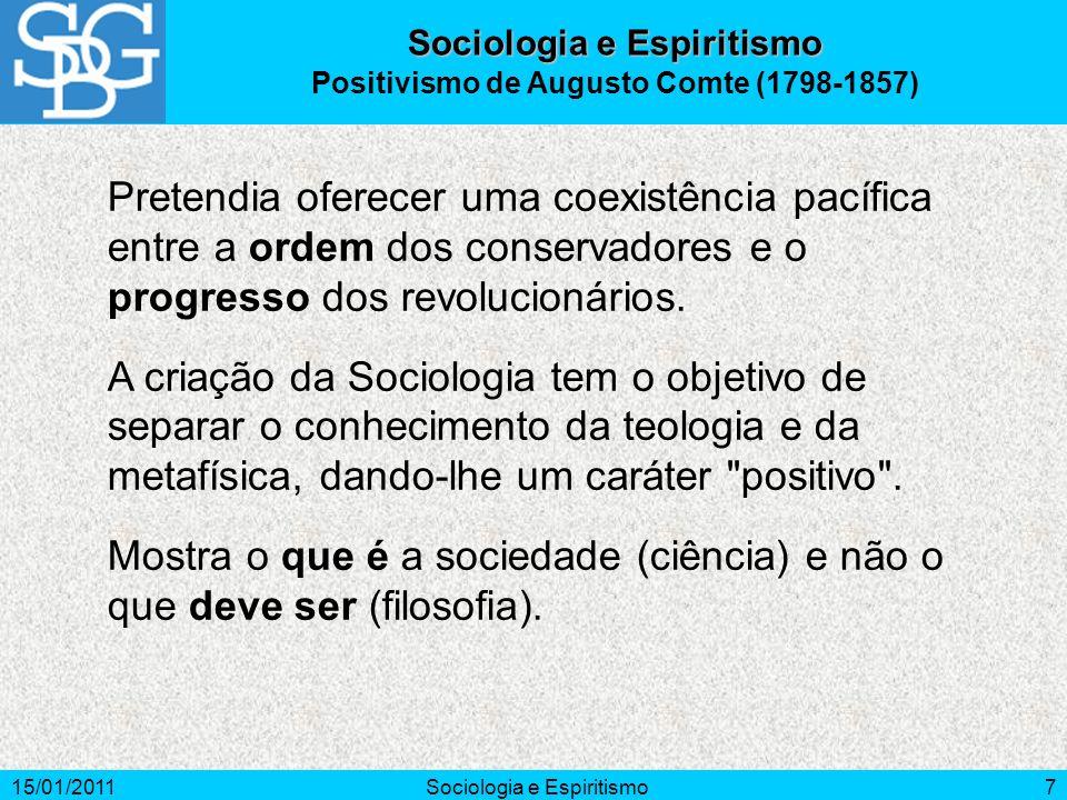 Sociologia e Espiritismo Positivismo de Augusto Comte (1798-1857)